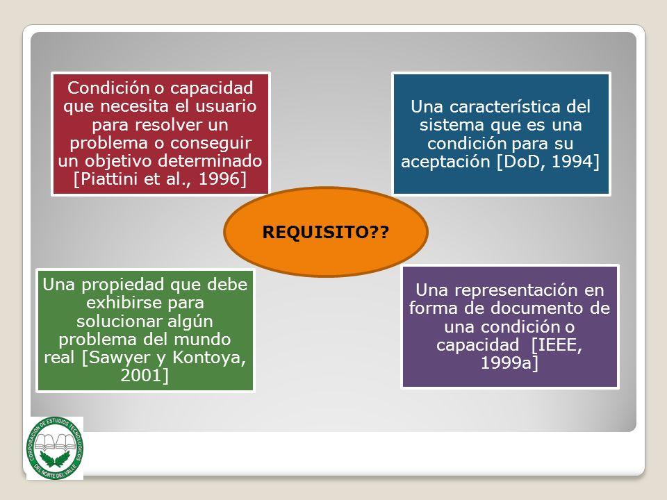 Condición o capacidad que necesita el usuario para resolver un problema o conseguir un objetivo determinado [Piattini et al., 1996]